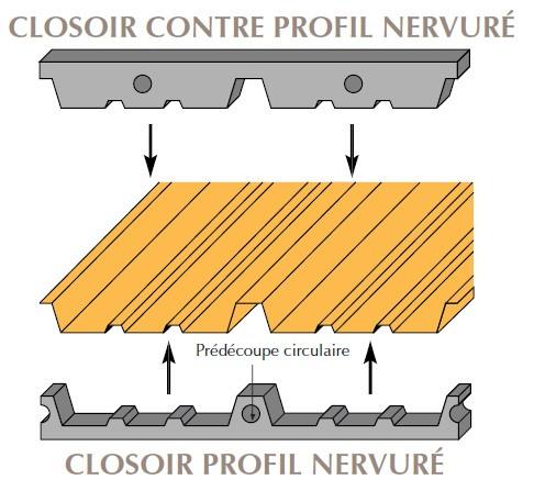 Closoir Profil Pour Bac Acier Nervuré Boite De 50m