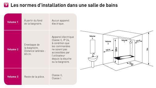 normes et labels - Norme Radiateur Salle De Bain