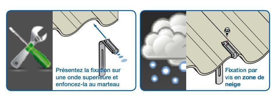 frenehard et michaux - fixation negrafix pour crochet de gouttière